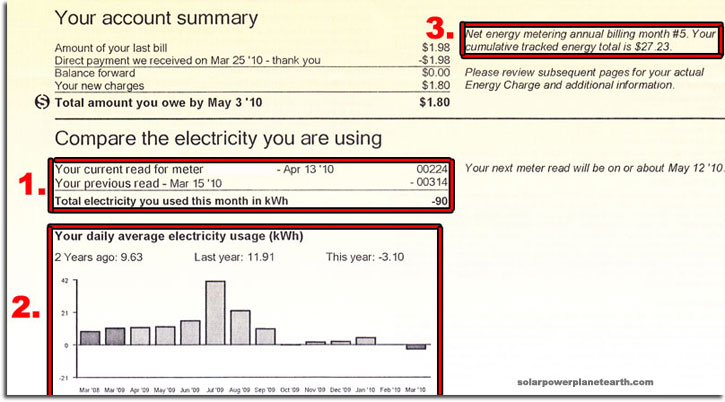 How To Read Your Net Metering Agreement Electricity Bill