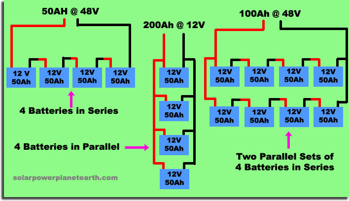 series parallel battery configurations